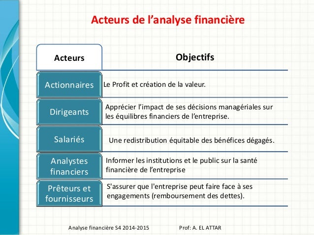Acteurs de l'analyse financière Analyse financière S4 2014-2015 Prof: A. EL ATTAR Acteurs Le Profit et création de la vale...
