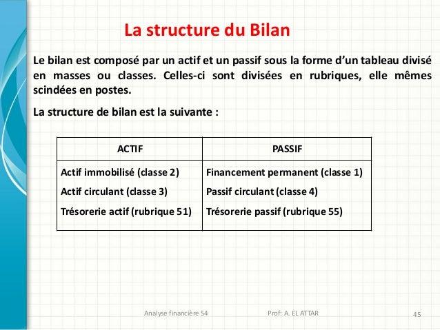 Analyse financière S4 Prof: A. EL ATTAR 45 La structure du Bilan Le bilan est composé par un actif et un passif sous la fo...