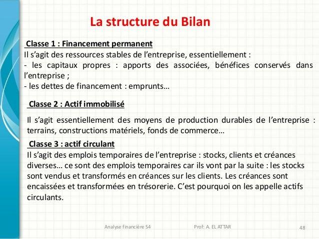 Analyse financière S4 Prof: A. EL ATTAR 48 La structure du Bilan Classe 1 : Financement permanent Il s'agit des ressources...