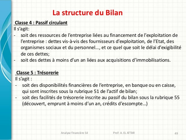 Analyse financière S4 Prof: A. EL ATTAR 49 La structure du Bilan Classe 4 : Passif circulant Il s'agit: - soit des ressour...