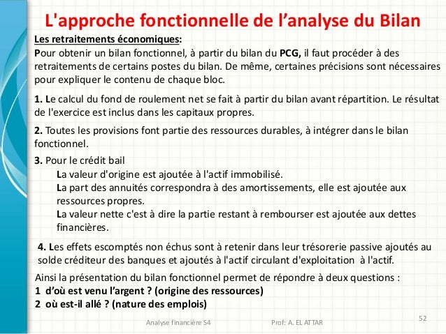 Analyse financière S4 Prof: A. EL ATTAR 52 L'approche fonctionnelle de l'analyse du Bilan Les retraitements économiques: P...
