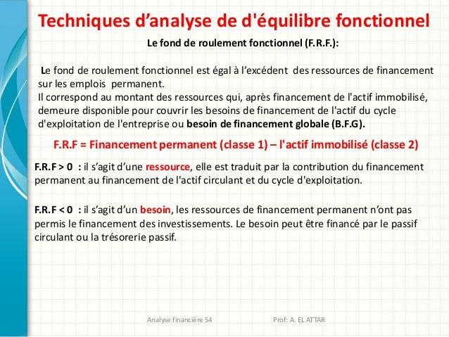 Techniques d'analyse de d'équilibre fonctionnel Le fond de roulement fonctionnel (F.R.F.): Le fond de roulement fonctionne...