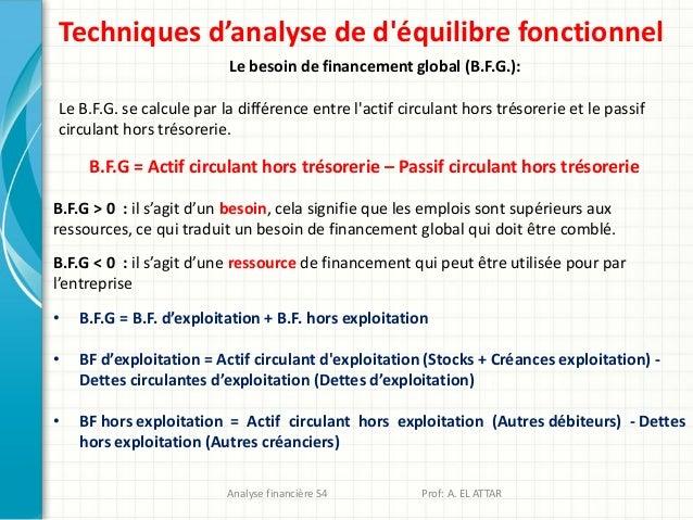 Techniques d'analyse de d'équilibre fonctionnel Le besoin de financement global (B.F.G.): Le B.F.G. se calcule par la diff...