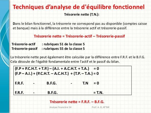 Techniques d'analyse de d'équilibre fonctionnel Trésorerie nette (T.N.): Dans le bilan fonctionnel, la trésorerie ne corre...