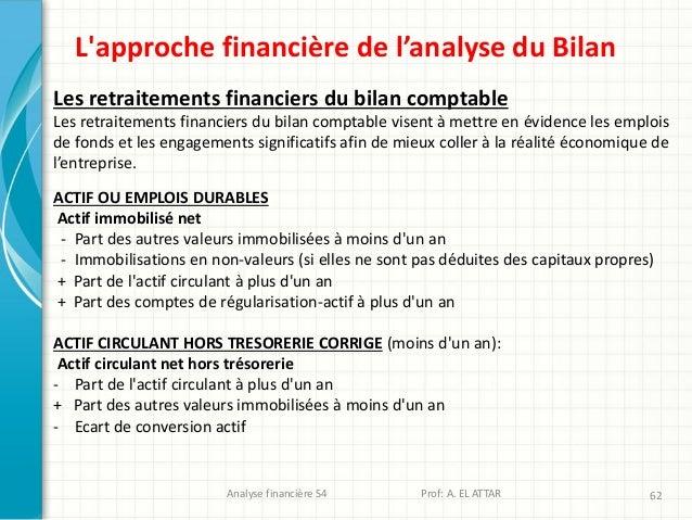 Analyse financière S4 Prof: A. EL ATTAR 62 L'approche financière de l'analyse du Bilan Les retraitements financiers du bil...