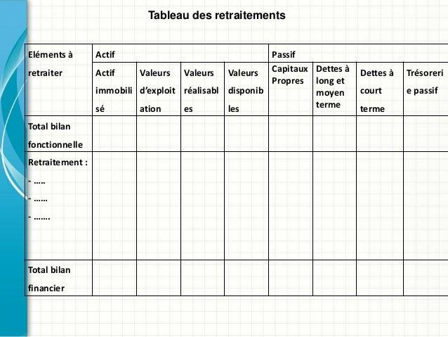Eléments à retraiter Actif Passif Actif immobili sé Valeurs d'exploit ation Valeurs réalisabl es Valeurs disponib les Capi...
