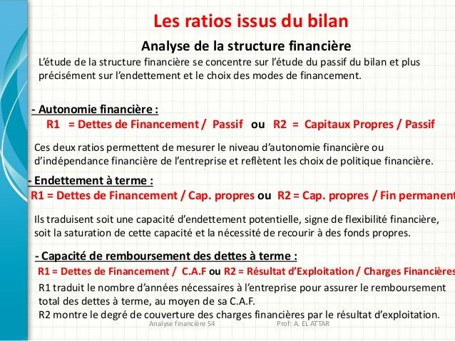 Les ratios issus du bilan Analyse de la structure financière L'étude de la structure financière se concentre sur l'étude d...