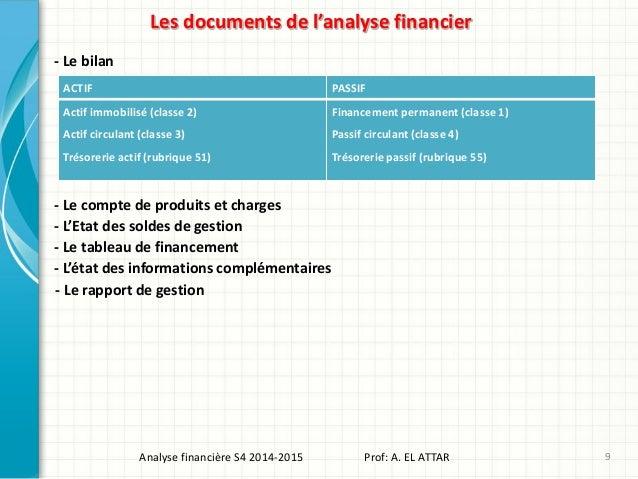 Les documents de l'analyse financier 9Analyse financière S4 2014-2015 Prof: A. EL ATTAR - Le bilan ACTIF PASSIF Actif immo...