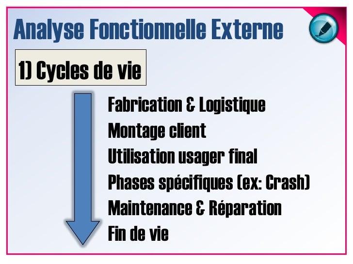 Analyse Fonctionnelle Externe<br />1) Cycles de vie<br />Fabrication & Logistique<br />Montage client<br />Utilisation usa...