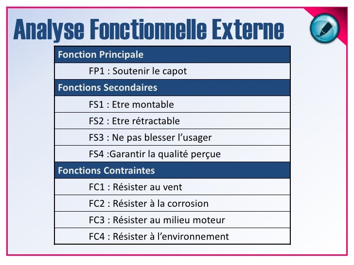 Analyse Fonctionnelle Externe<br />
