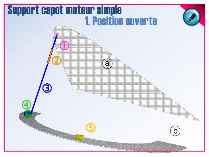 Support capot moteur simple<br />1. Position ouverte<br /><br /><br />a<br /><br /><br /><br />b<br />