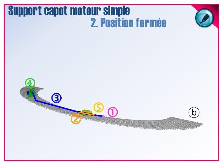 Support capot moteur simple<br />2. Position fermée<br /><br /><br /><br /><br />b<br /><br />
