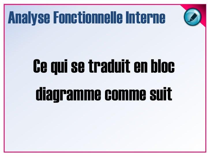 Analyse Fonctionnelle Interne<br />Ce qui se traduit en bloc diagramme comme suit<br />