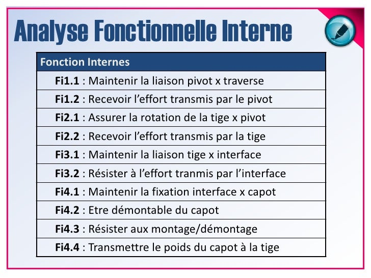 Analyse Fonctionnelle Interne<br />