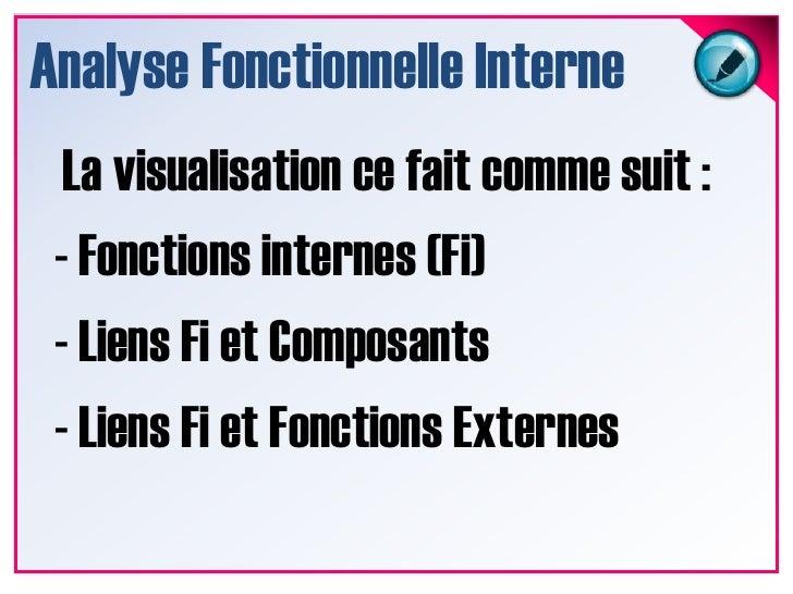 Analyse Fonctionnelle Interne<br />La visualisation ce fait comme suit :<br /><ul><li> Fonctions internes (Fi)