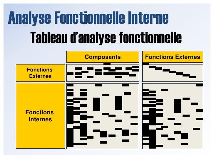 Analyse Fonctionnelle Interne<br />Les délivrables sont les suivants :<br />Tableau d'Analyse Fonctionnelle<br />Blocs Dia...