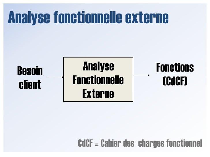 Partie 1 : <br />Analyse Fonctionnelle <br />Externe (AFE)<br />