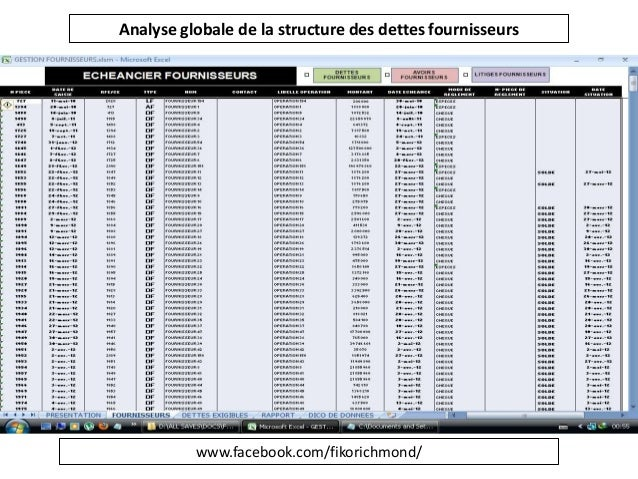 www.facebook.com/fikorichmond/ Analyse globale de la structure des dettes fournisseurs