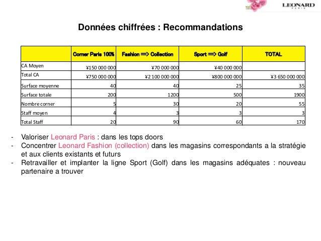 Données chiffrées : Recommandations - Valoriser Leonard Paris : dans les tops doors - Concentrer Leonard Fashion (collecti...