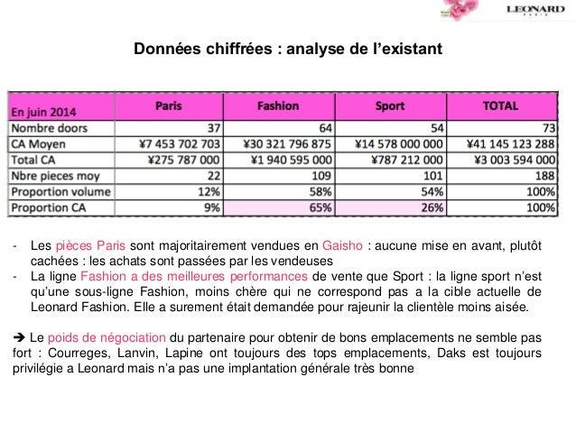 Données chiffrées : analyse de l'existant - Les pièces Paris sont majoritairement vendues en Gaisho : aucune mise en avant...