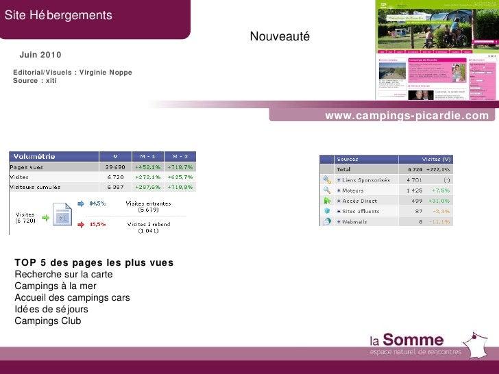 www.campings-picardie.com Site Hébergements Juin 2010 Nouveauté Editorial/Visuels : Virginie Noppe Source : xiti TOP 5 des...