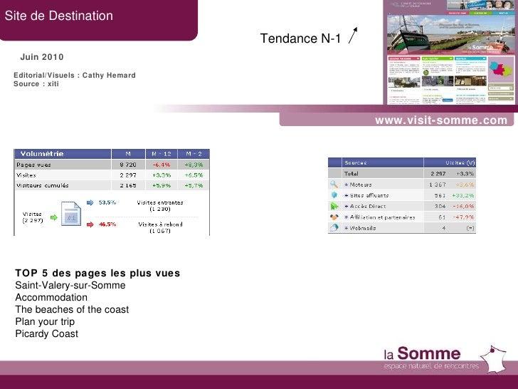 www.visit-somme.com Site de Destination Juin 2010 TOP 5 des pages les plus vues Saint-Valery-sur-Somme Accommodation The b...