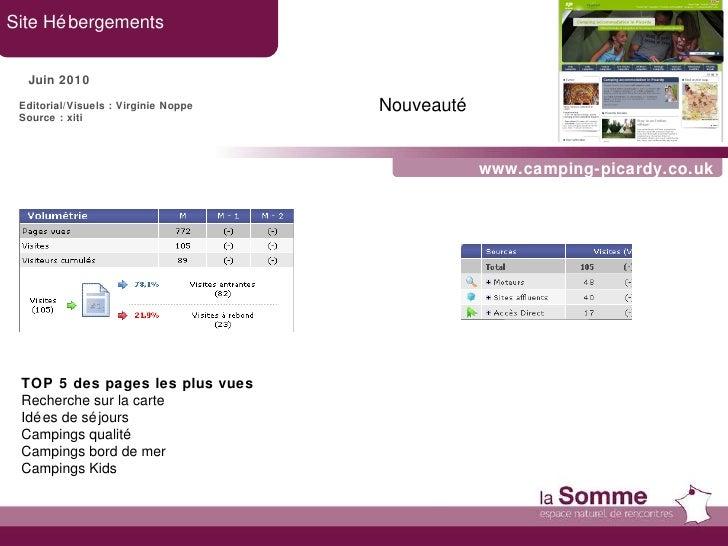 www.camping-picardy.co.uk Site Hébergements Juin 2010 Nouveauté Editorial/Visuels : Virginie Noppe Source : xiti TOP 5 des...