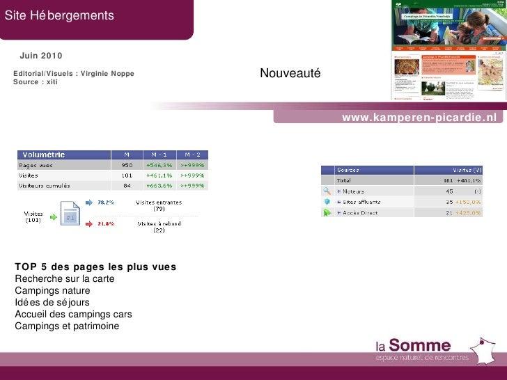 www.kamperen-picardie.nl Site Hébergements Juin 2010 Nouveauté Editorial/Visuels : Virginie Noppe Source : xiti TOP 5 des ...