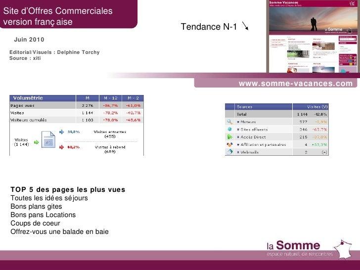 www.somme-vacances.com Site d'Offres Commerciales  version française Juin 2010 TOP 5 des pages les plus vues Toutes les id...
