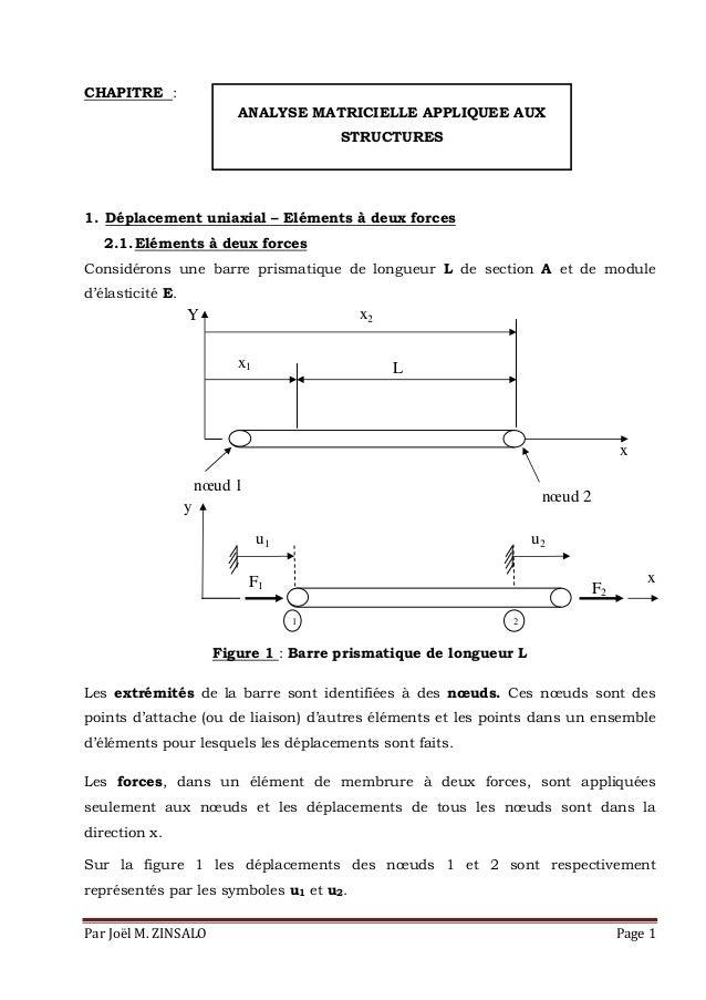 Par Joël M. ZINSALO Page 1 CHAPITRE : 1. Déplacement uniaxial – Eléments à deux forces 2.1.Eléments à deux forces Considér...