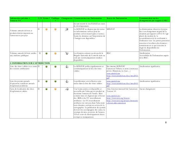 Analyse niveau de mise en oeuvre annexe vii apv 2013 ced for Mise en oeuvre beton cire