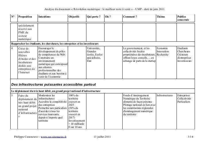 Analyse du document « Révolution numérique : le meilleur reste à venir » - UMP - daté de juin 2011N°     Proposition      ...