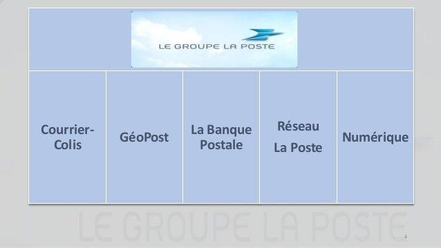 Le Book Des Ventes Courrier Colis Chrono La Poste Agence Communale