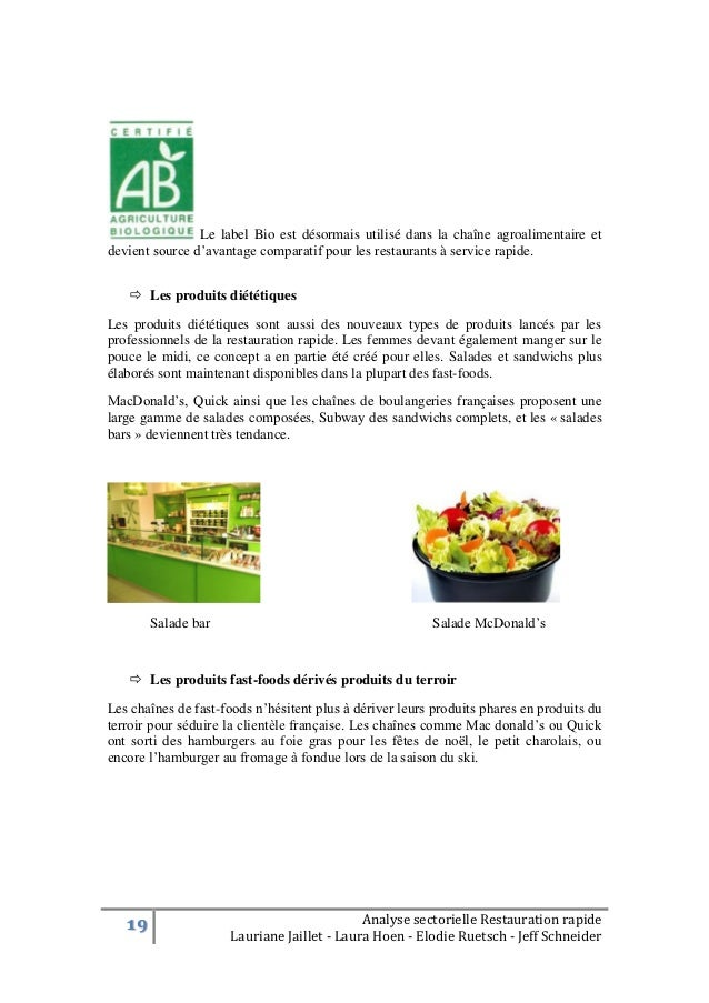 Fast Food  Salade Analyse De La Demande