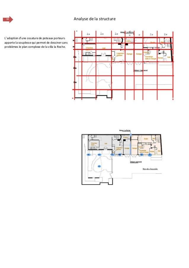 Plan De La Villa Savoye D