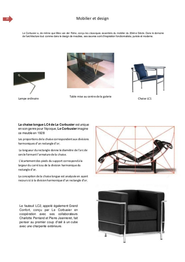 Analyse d'une chaise design