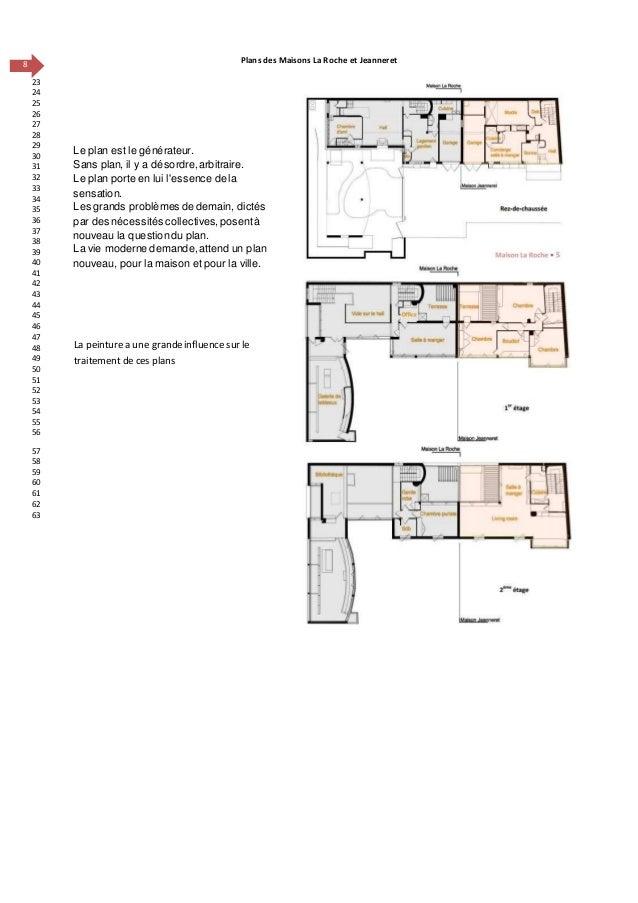 Analyse Villa La Roche