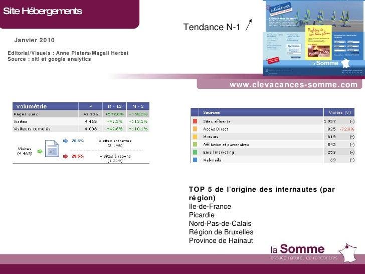 www.clevacances-somme.com Site Hébergements Janvier 2010 Tendance N-1   Editorial/Visuels : Anne Pieters/Magali Herbet Sou...