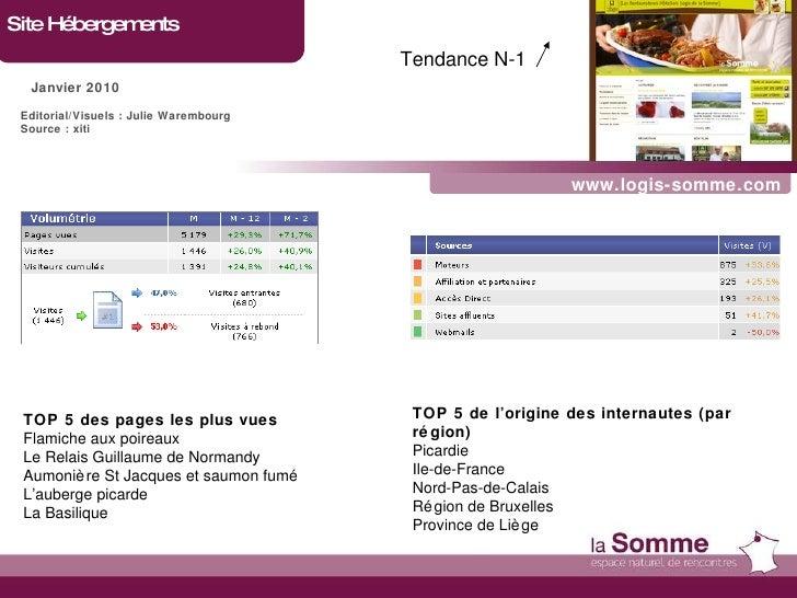 www.logis-somme.com Site Hébergements Janvier 2010 Tendance N-1   Editorial/Visuels : Julie Warembourg Source : xiti TOP 5...