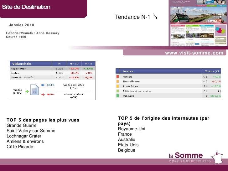 www.visit-somme.com Site de Destination Janvier 2010 TOP 5 des pages les plus vues Grande Guerre Saint-Valery-sur-Somme Lo...