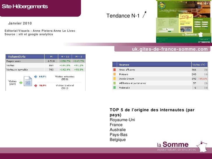 uk.gites-de-france-somme.com Site Hébergements Janvier 2010 Tendance N-1   Editorial/Visuels : Anne Pieters/Anne Le Livec ...