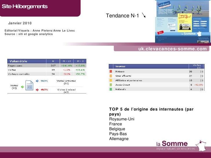 uk.clevacances-somme.com Site Hébergements Janvier 2010 Tendance N-1   Editorial/Visuels : Anne Pieters/Anne Le Livec Sour...