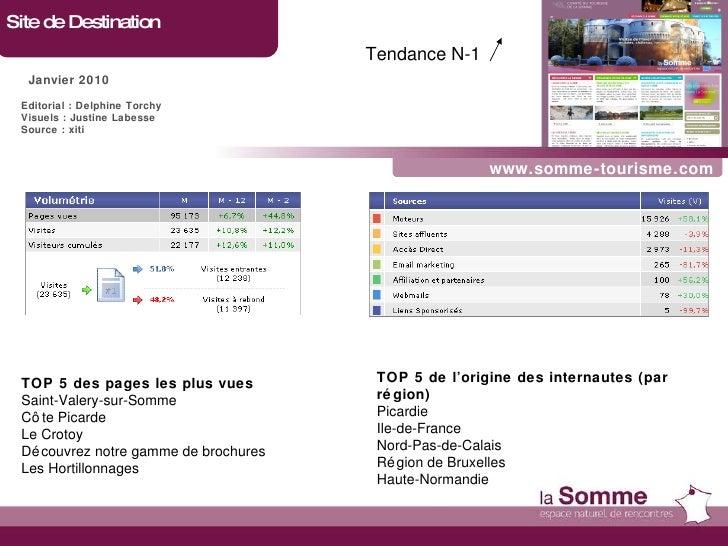 www.somme-tourisme.com Site de Destination Janvier 2010 TOP 5 des pages les plus vues Saint-Valery-sur-Somme Côte Picarde ...