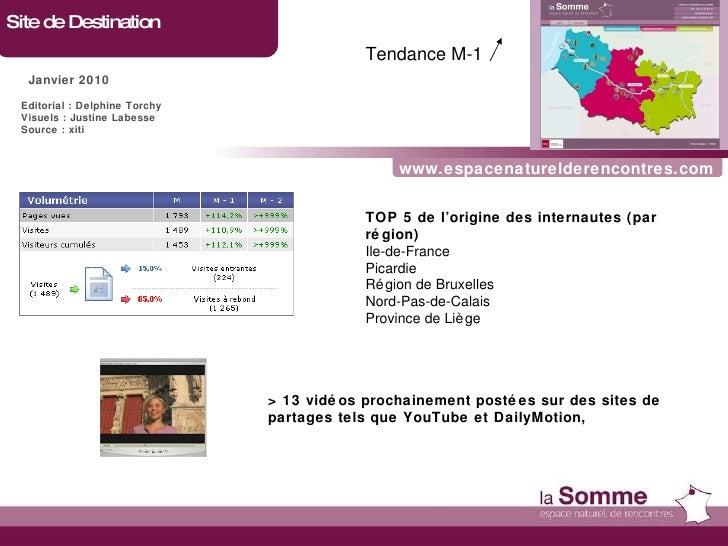 www.espacenaturelderencontres.com Site de Destination Janvier 2010 TOP 5 de l'origine des internautes (par région) Ile-de-...