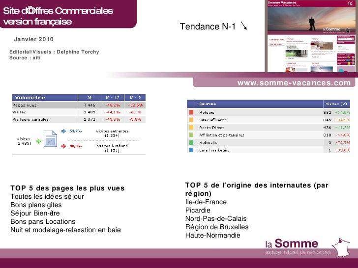 www.somme-vacances.com Site d'Offres Commerciales  version française Janvier 2010 TOP 5 des pages les plus vues Toutes les...