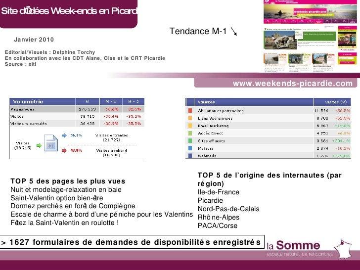 www.weekends-picardie.com Site d'Idées Week-ends en Picardie Janvier 2010 TOP 5 des pages les plus vues Nuit et modelage-r...