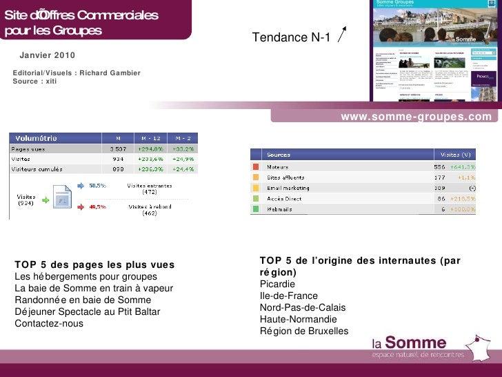 www.somme-groupes.com Site d'Offres Commerciales  pour les Groupes Janvier 2010 TOP 5 des pages les plus vues Les hébergem...