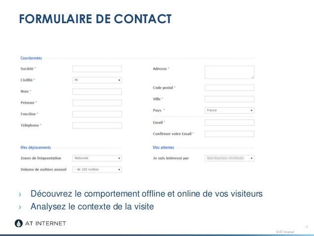 Analysez le comportement de vos visiteurs - Formulaire de contact ...
