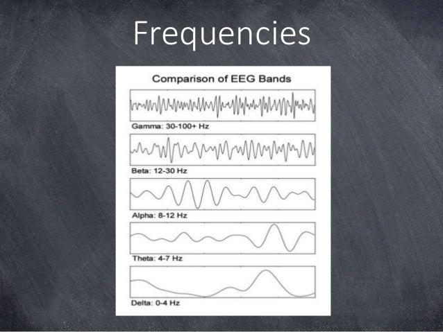 Analysing EEG data using MATLAB