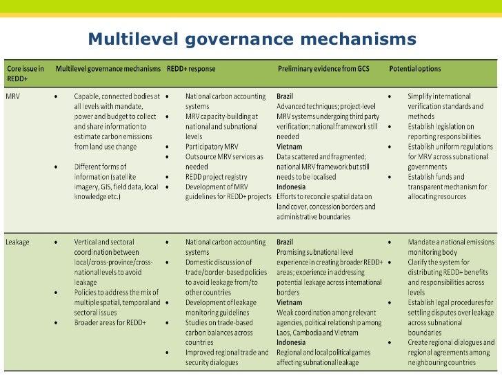 Multilevel governance mechanisms THINKING beyond